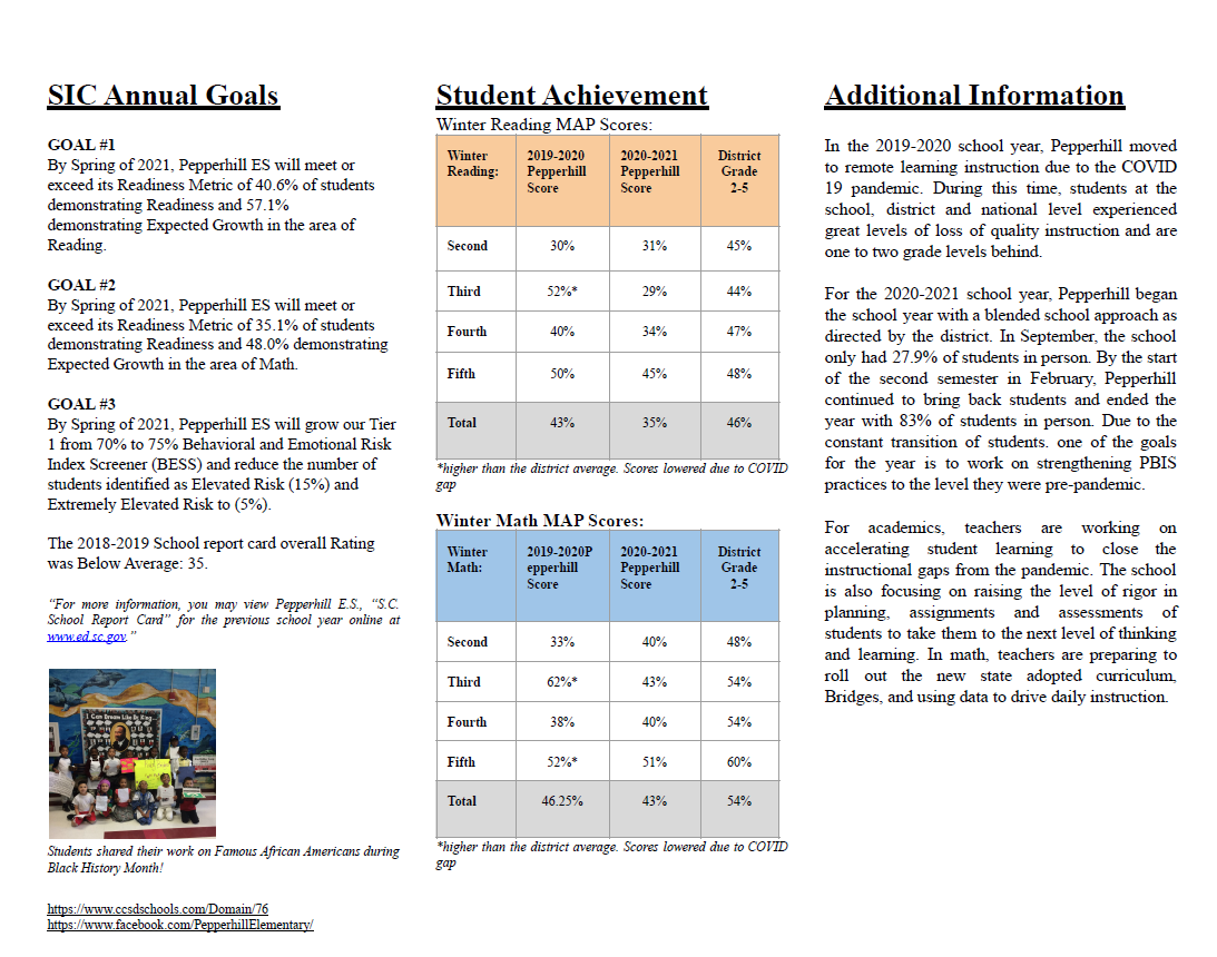 School Improvement Report