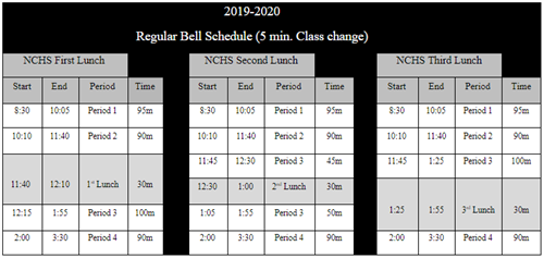 Bell Schedule / Overview
